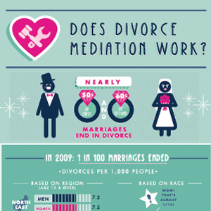 Divorce_Mediation-thumb