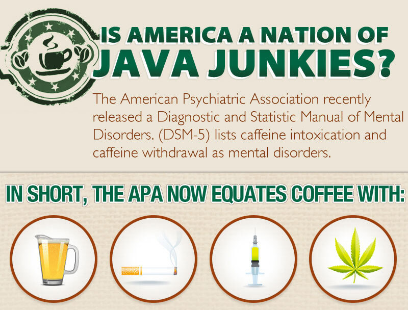 Is America a Nation of Java Junkies?
