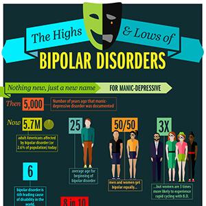 BipolarThumb