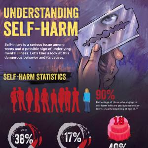 Self-Harm_fb